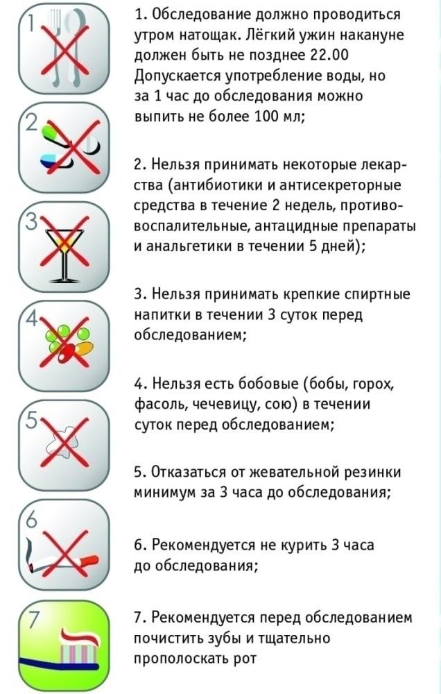 Правила подготовки к проведению дыхательного теста на хеликобактер