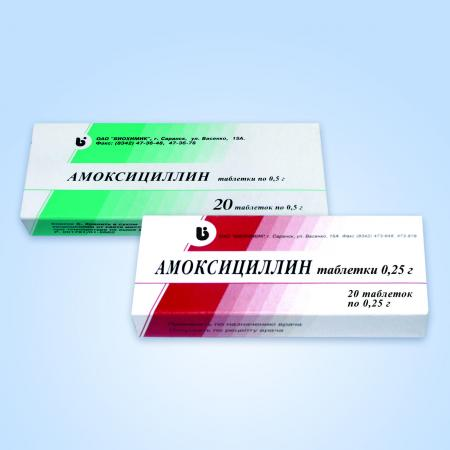 амоксициллин рецепт в таблетках