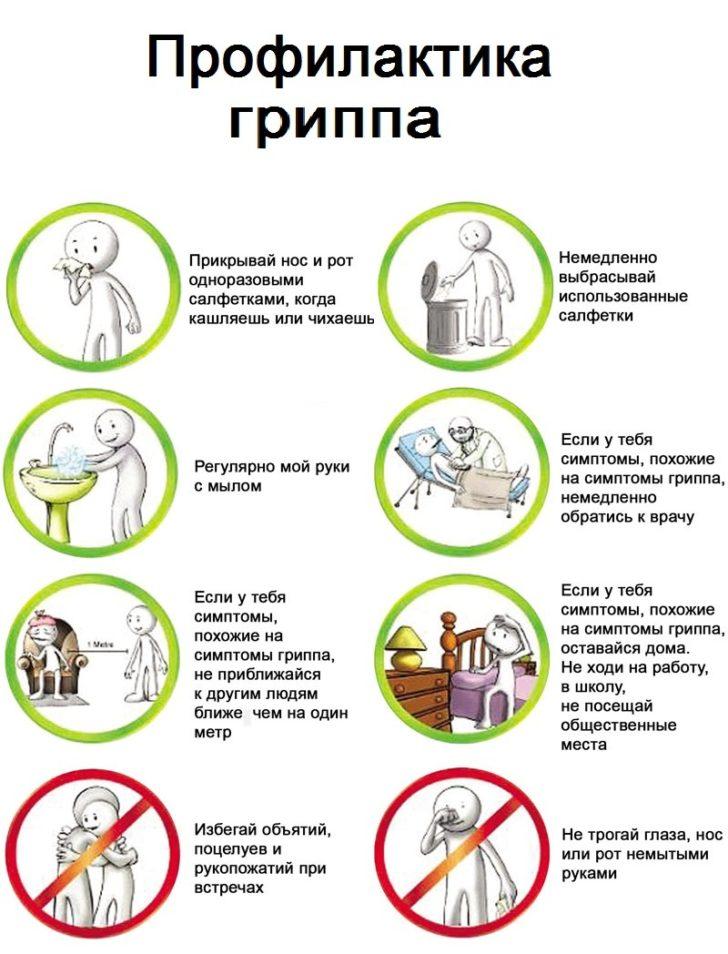Памятка по профилактике гриппа