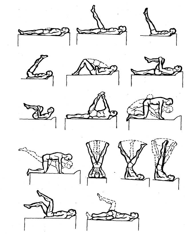 Лечебная гимнастика при дискинезии