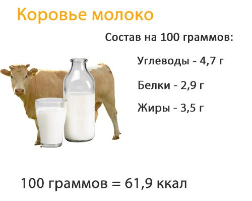 Коровье молоко