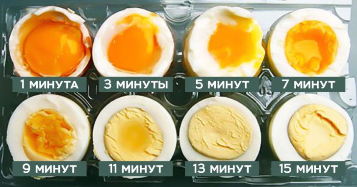 Варка куриных яиц