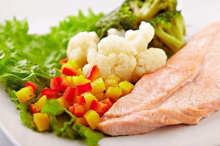 какие продукты исключить чтобы похудеть таблица