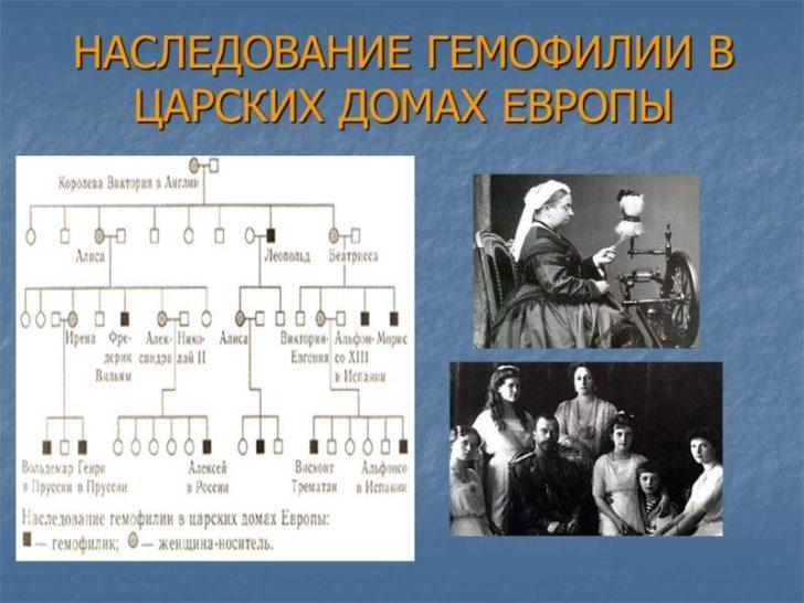 Заболевания гемофилией в королевском роду