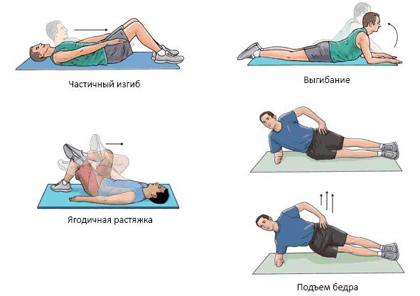 ЛФК для нижнего отдела спины