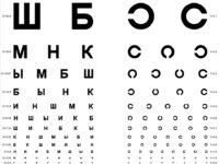 Офтальмологические таблицы