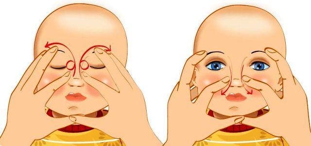 Схема массажа слёзного мешка у грудничка