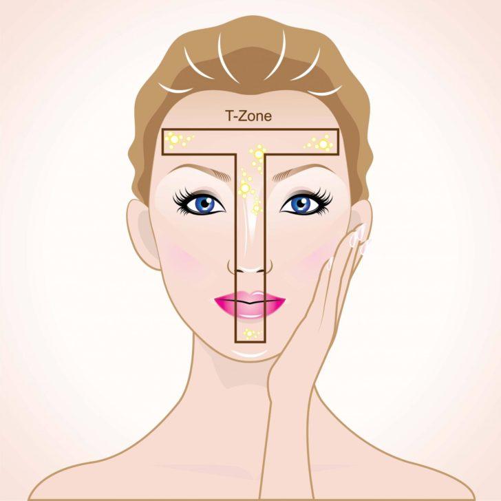 Т-зона лица: схема