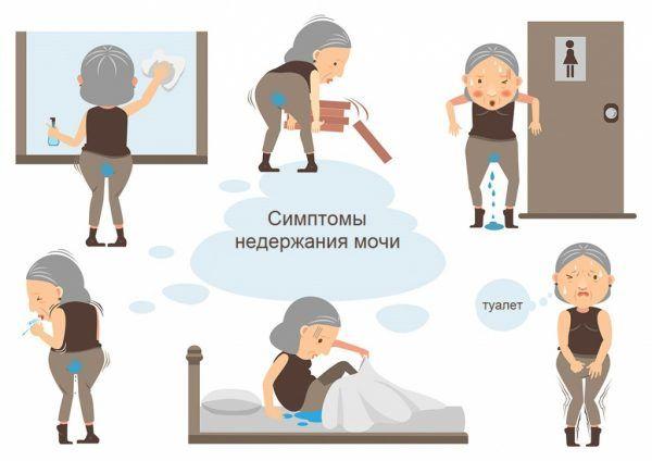 Недержание мочи у женщин пожилого возраста