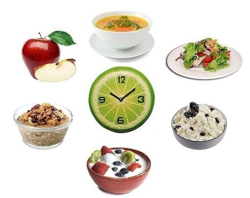 часы и блюда
