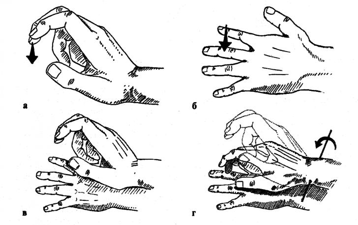 Перкуссия пальцами: методика проведения