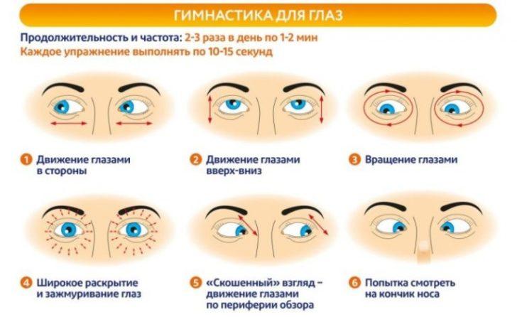 Гимнастика для глаз (схема)