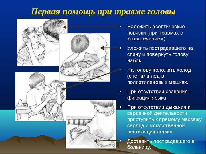 Первая помощь при травме головы