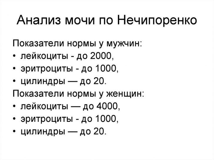 Нормальные показатели анализа мочи по Нечипоренко